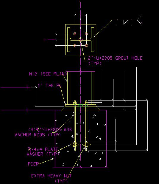 SDS-DXF Convert